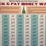 Christmas Money Wall 2020 – Paul's Place